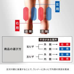 反対の脚に装着することで、ランナーに多いヒザ内側の負担も軽減